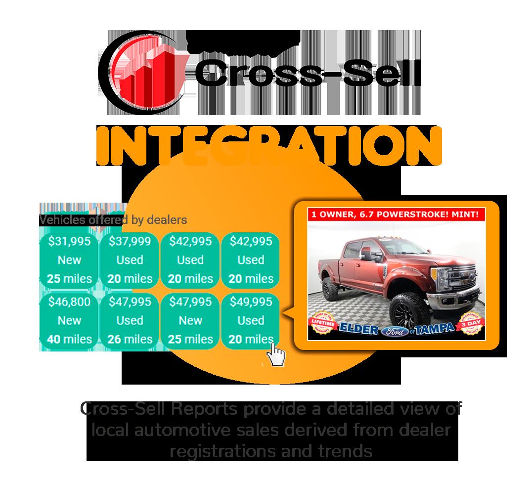 cross sell integration